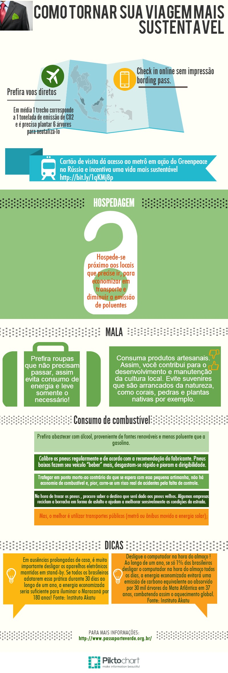Infográfico by Rute Camargo