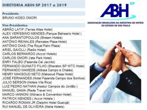 abih-1