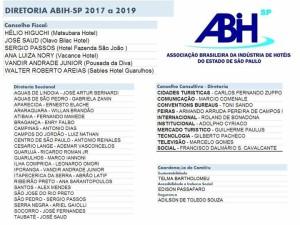 abih-2
